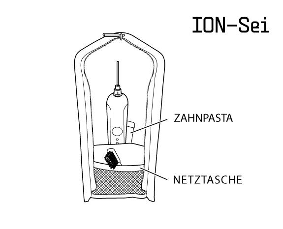 ION-Sei_Reise-Etui